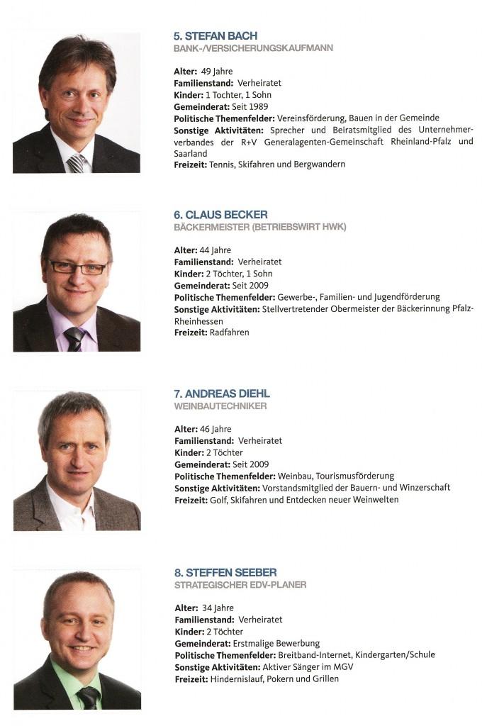 Kandidaten GR 2014_2