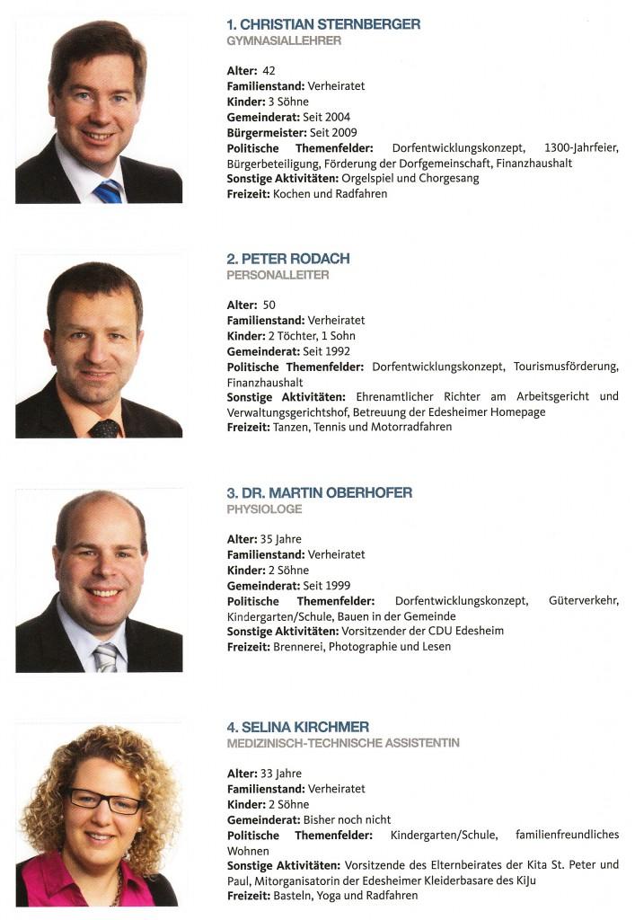Kandidaten GR 2014_1